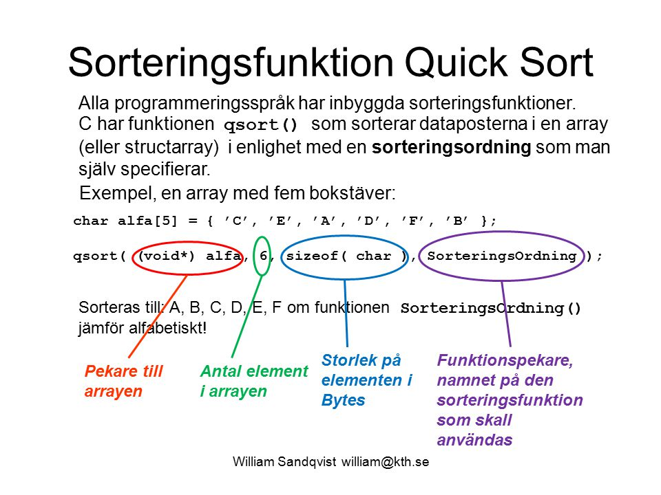 Sorteringsfunktion Quick Sort