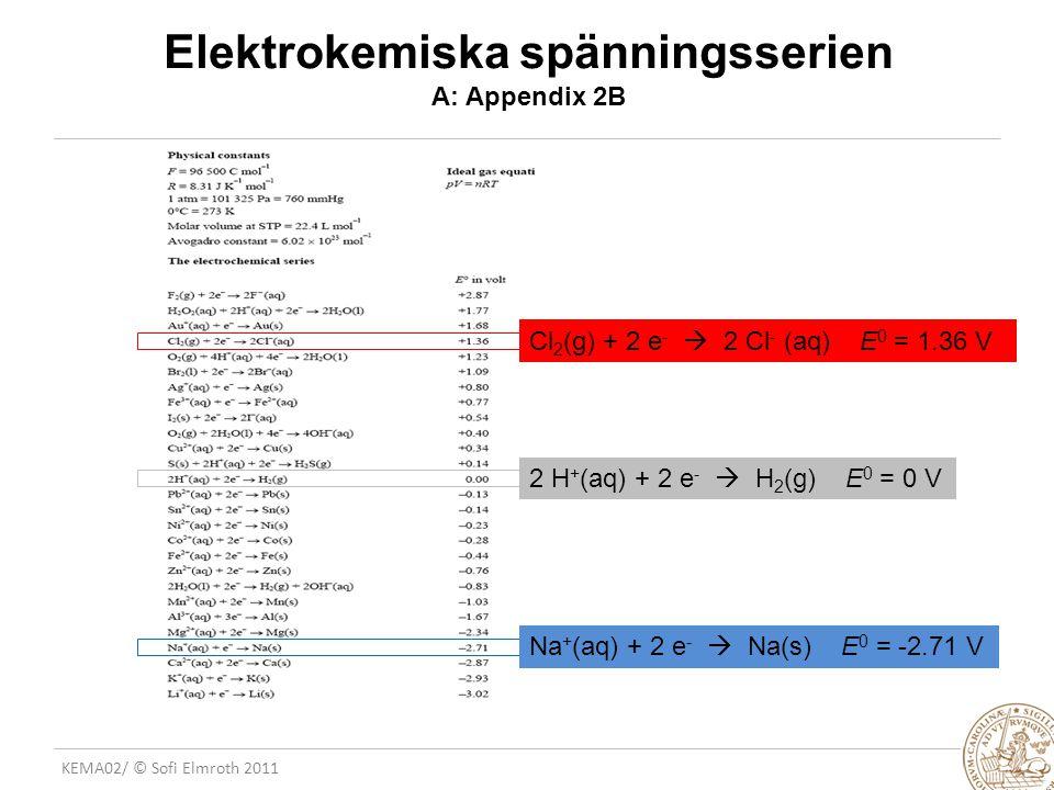 Elektrokemiska spänningsserien A: Appendix 2B
