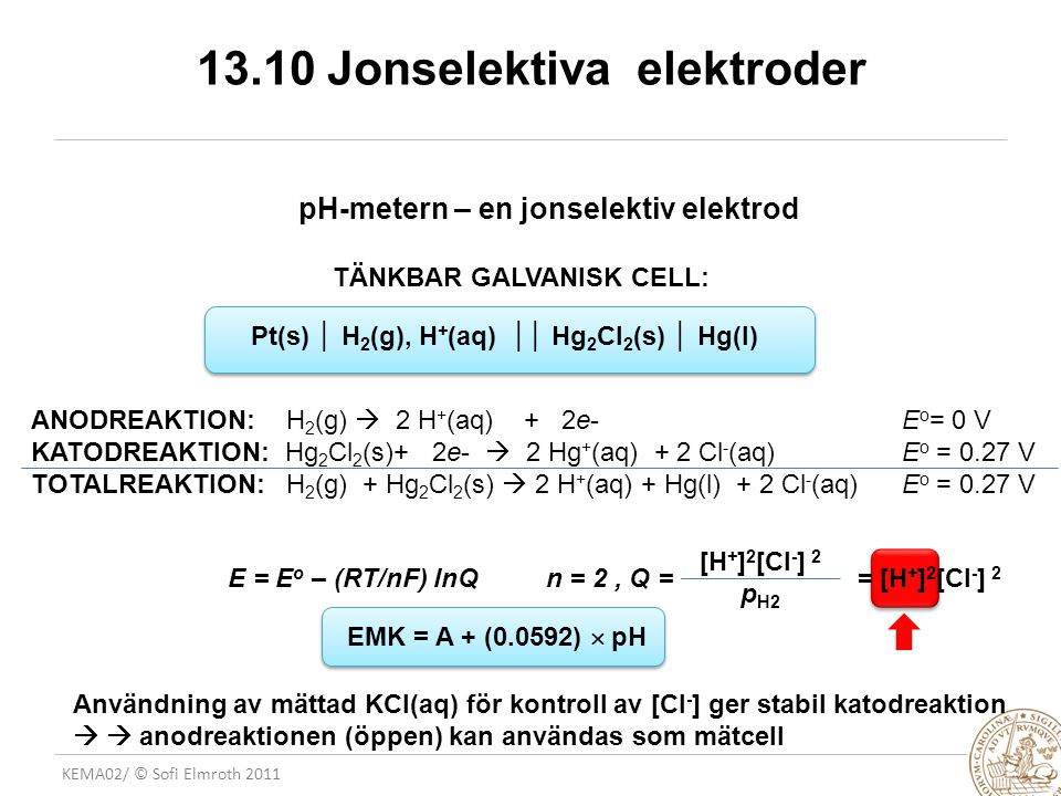 13.10 Jonselektiva elektroder