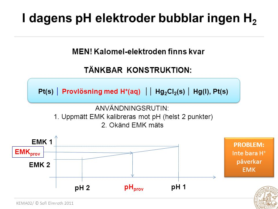 I dagens pH elektroder bubblar ingen H2