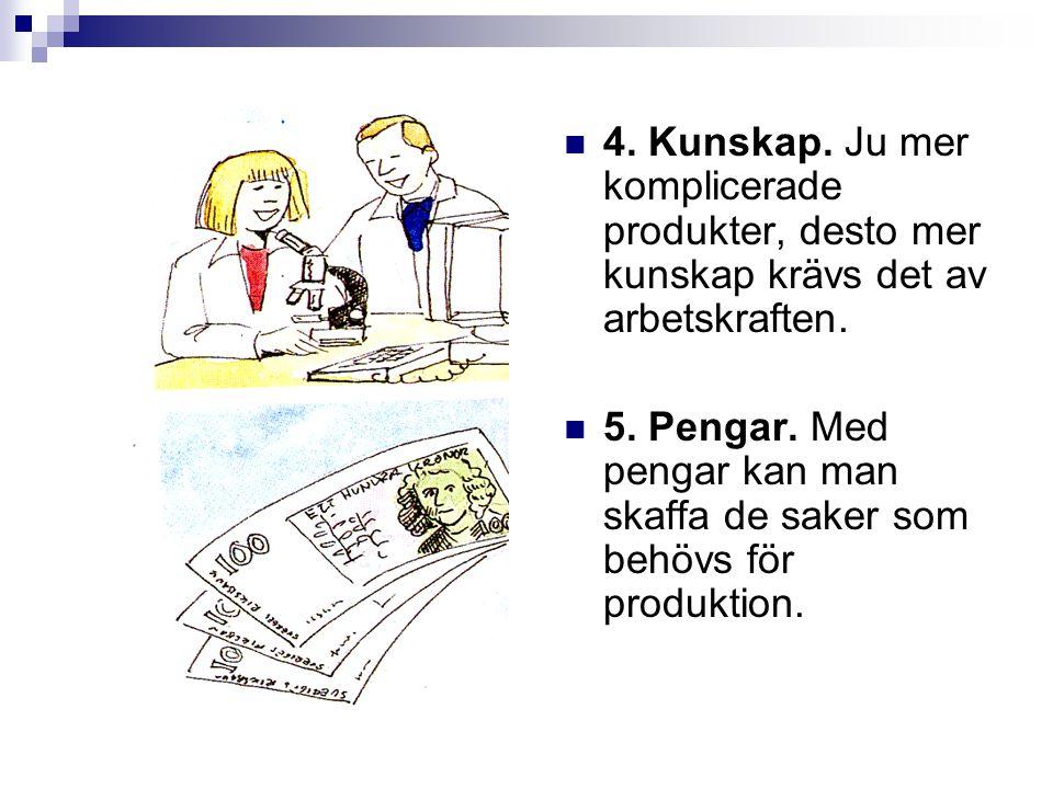 4. Kunskap. Ju mer komplicerade produkter, desto mer kunskap krävs det av arbetskraften.