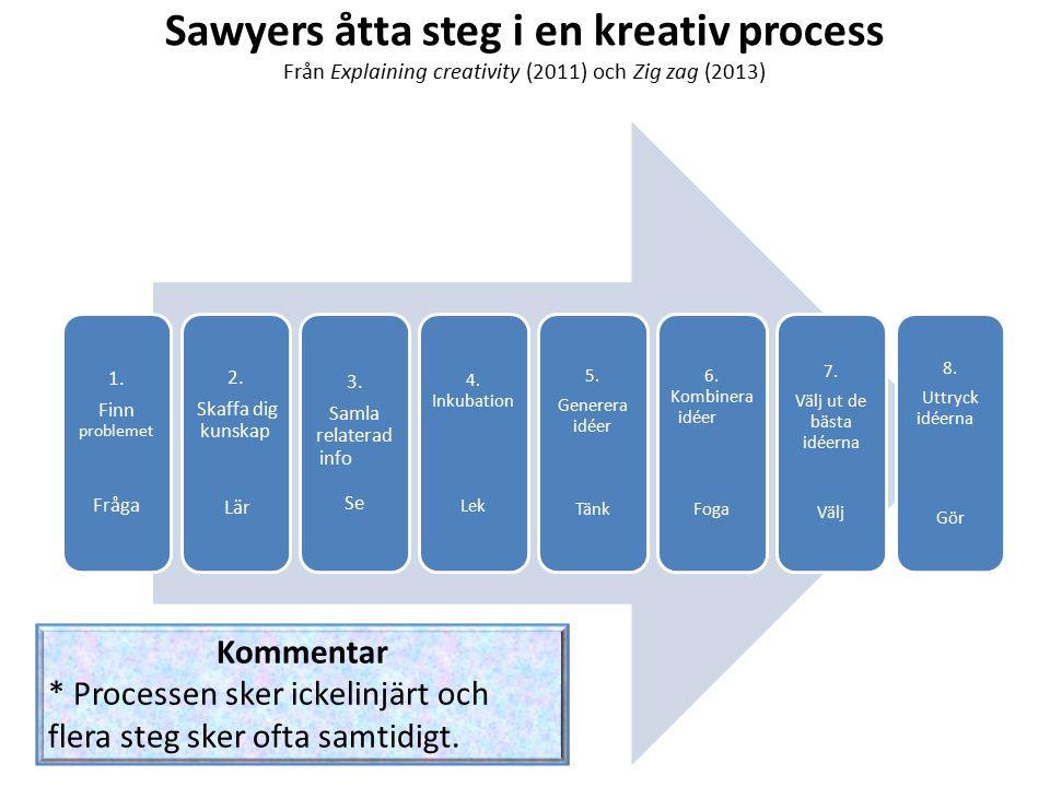 Sawyers åtta steg i en kreativ process Från Explaining creativity (2011) och Zig zag (2013)