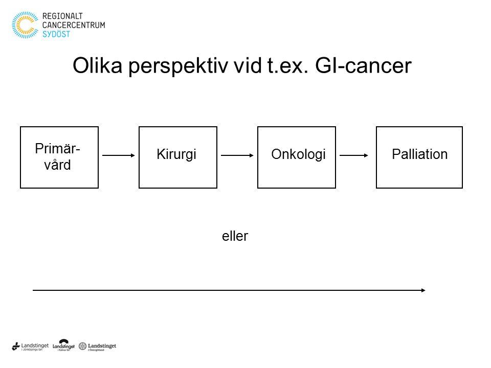 Olika perspektiv vid t.ex. GI-cancer