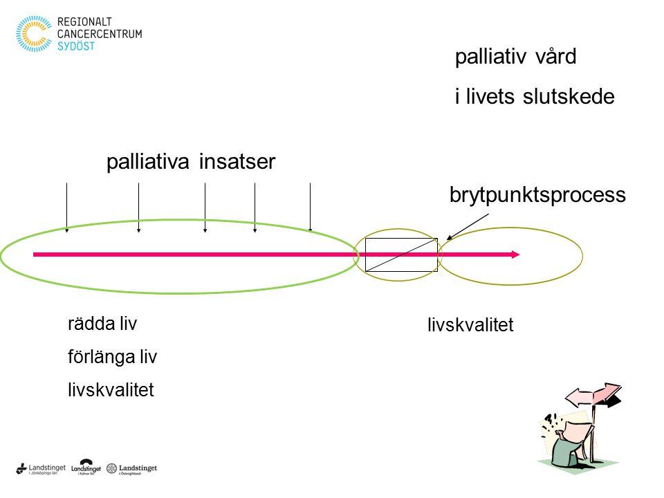 palliativ vård i livets slutskede palliativa insatser