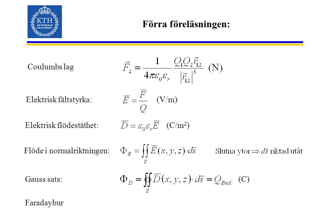 Förra föreläsningen: Coulumbs lag Elektrisk fältstyrka: (V/m)