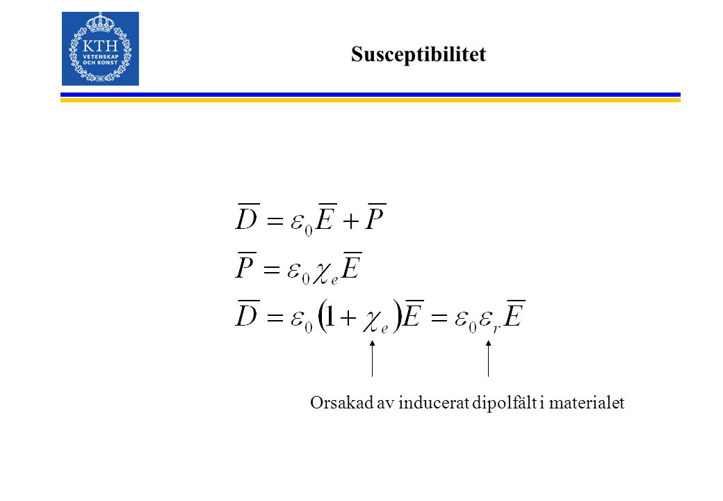 Susceptibilitet Orsakad av inducerat dipolfält i materialet