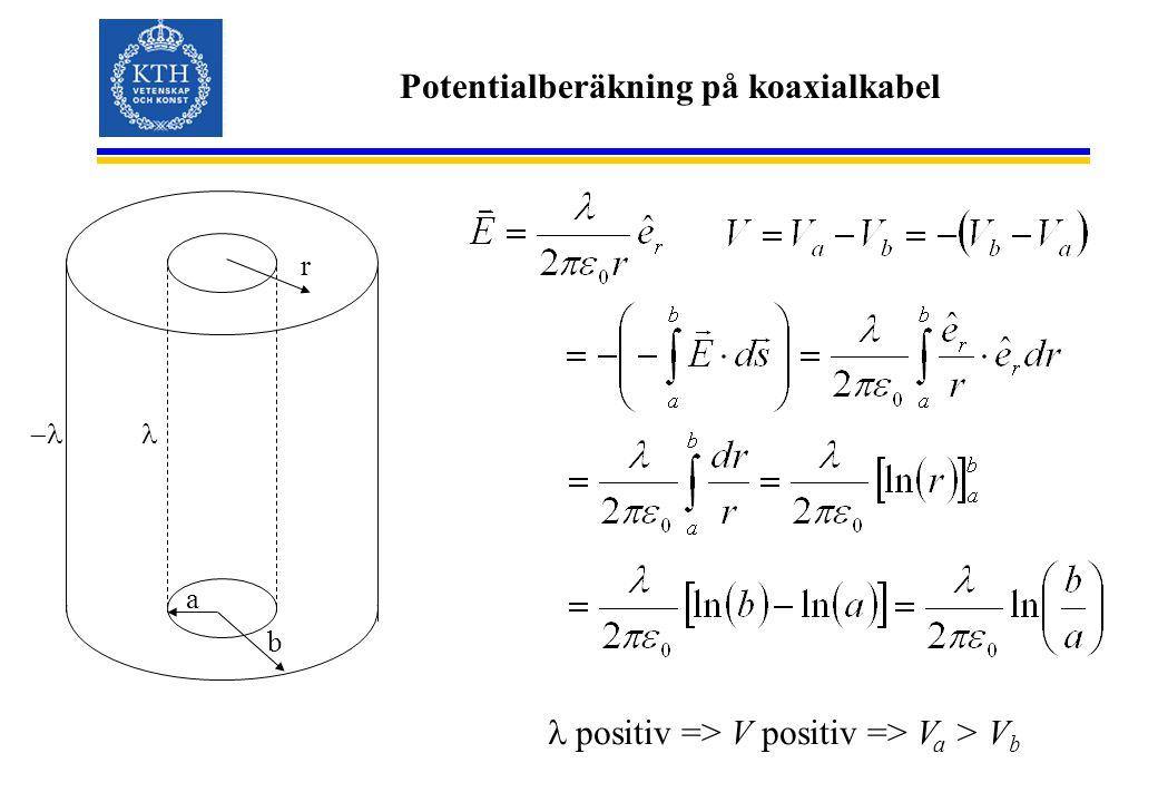 Potentialberäkning på koaxialkabel