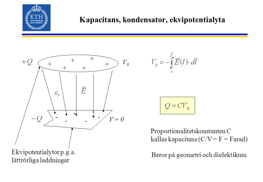 Kapacitans, kondensator, ekvipotentialyta