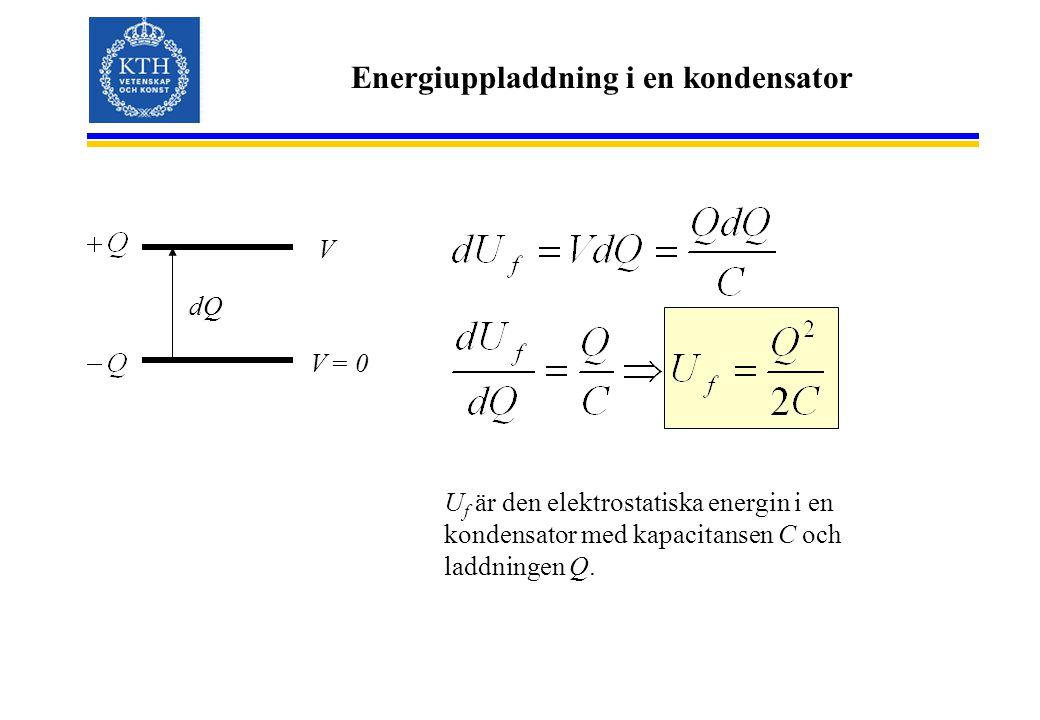 Energiuppladdning i en kondensator
