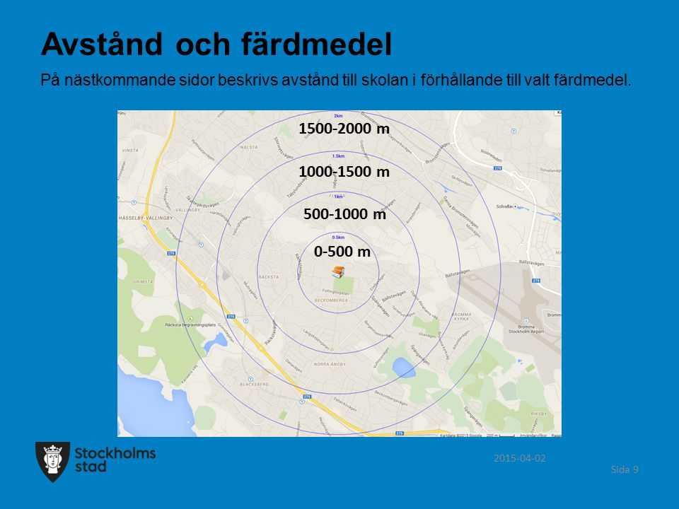 Avstånd och färdmedel 1500-2000 m 1000-1500 m 500-1000 m 0-500 m