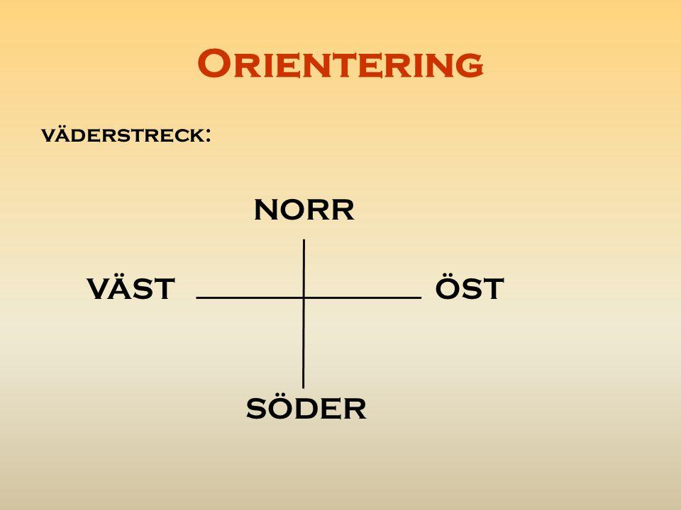 Orientering väderstreck: NORR VÄST ÖST SÖDER