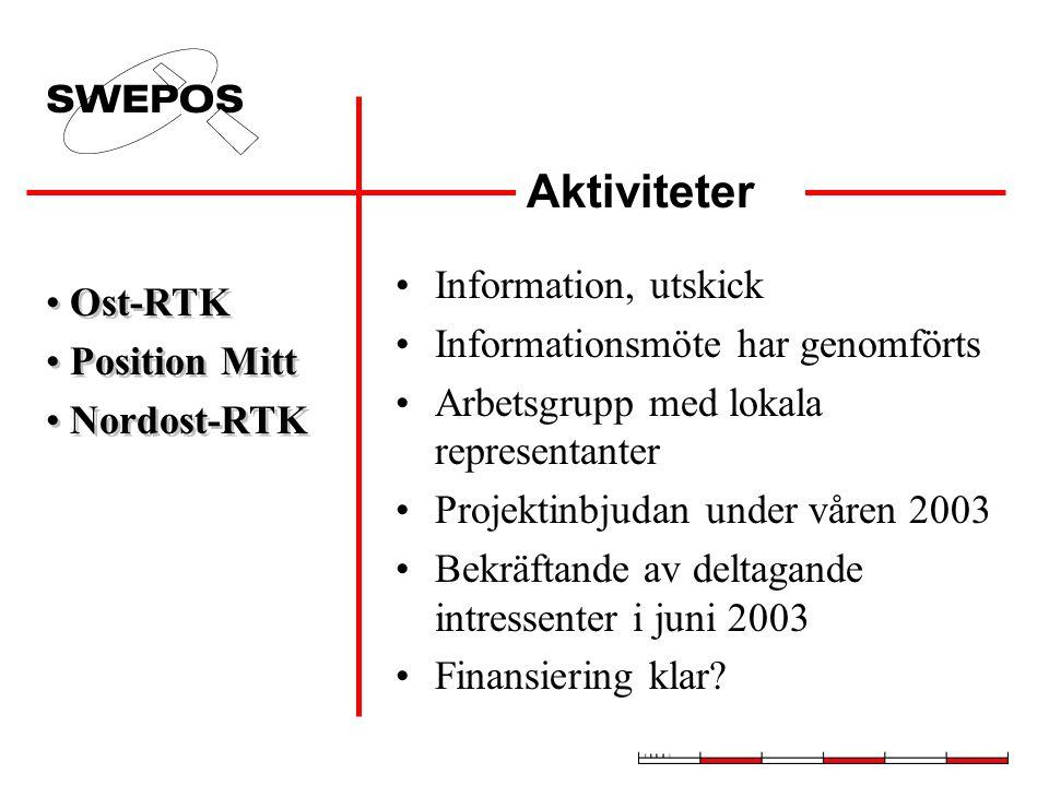 Aktiviteter Information, utskick Ost-RTK