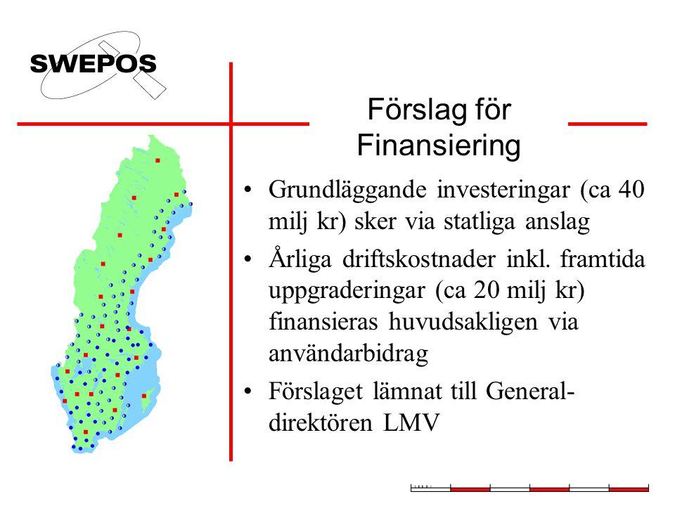 Förslag för Finansiering