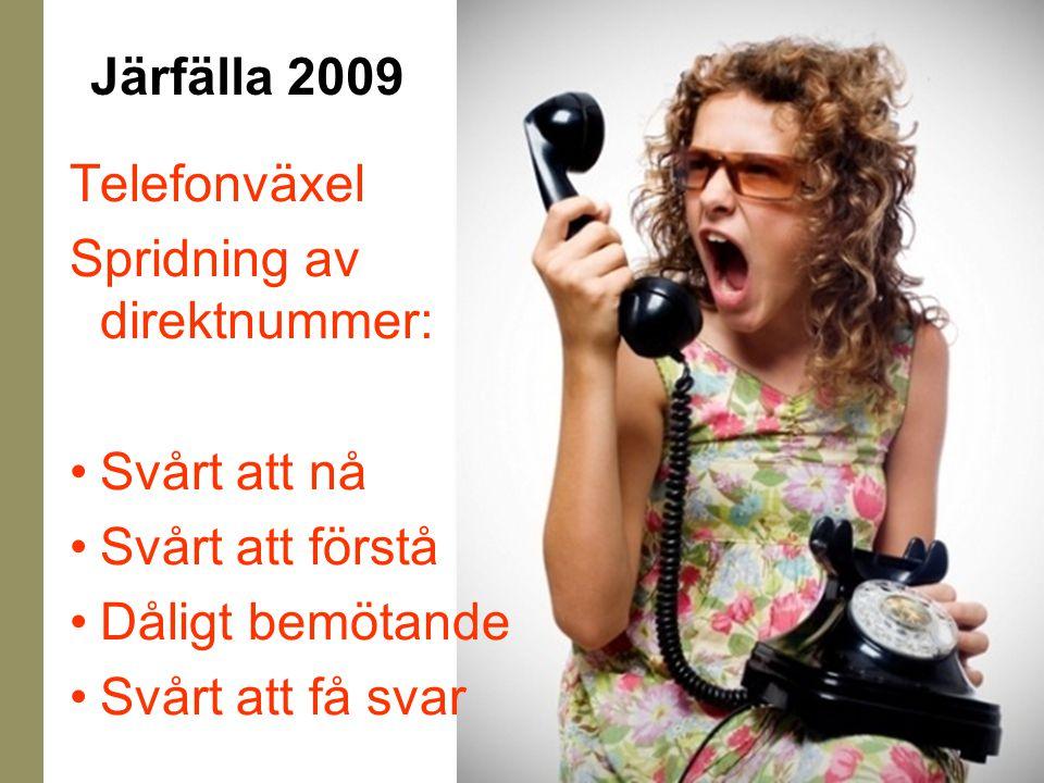 Järfälla 2009 Telefonväxel. Spridning av direktnummer: Svårt att nå. Svårt att förstå. Dåligt bemötande.