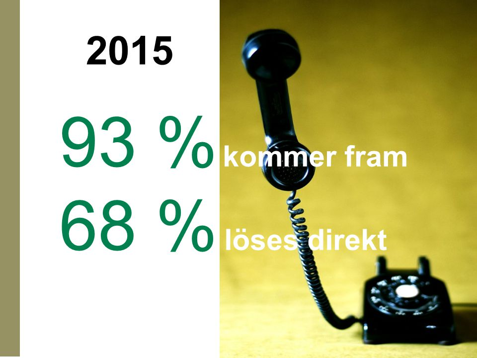 2015 93 % kommer fram 68 % löses direkt