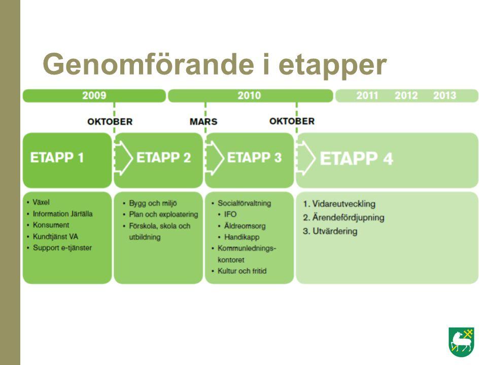 Genomförande i etapper