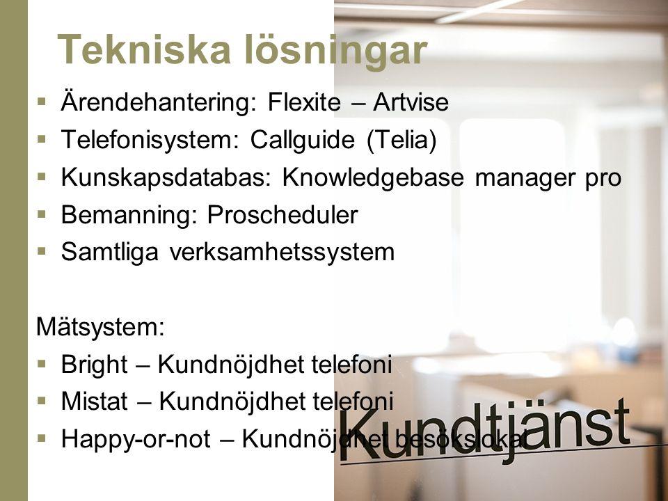 Tekniska lösningar Ärendehantering: Flexite – Artvise
