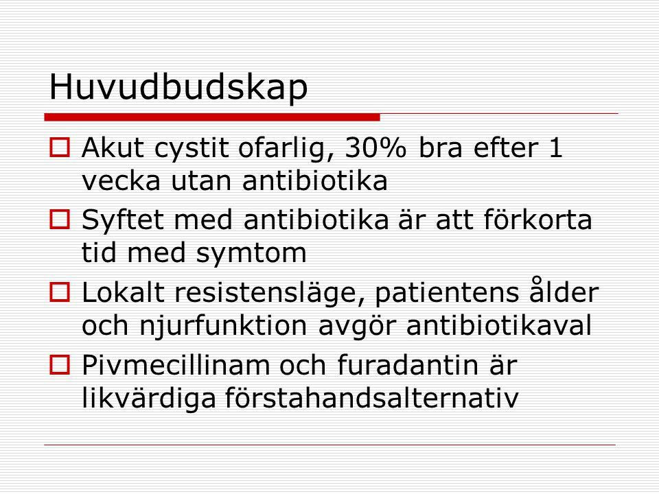 Huvudbudskap Akut cystit ofarlig, 30% bra efter 1 vecka utan antibiotika. Syftet med antibiotika är att förkorta tid med symtom.
