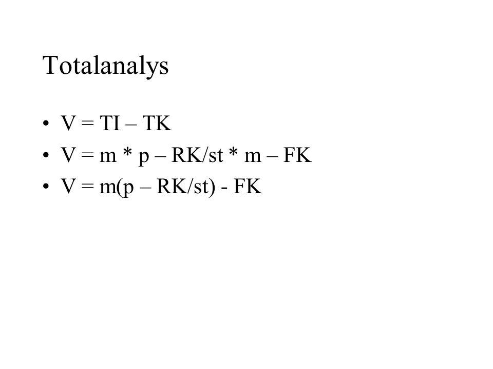 Totalanalys V = TI – TK V = m * p – RK/st * m – FK