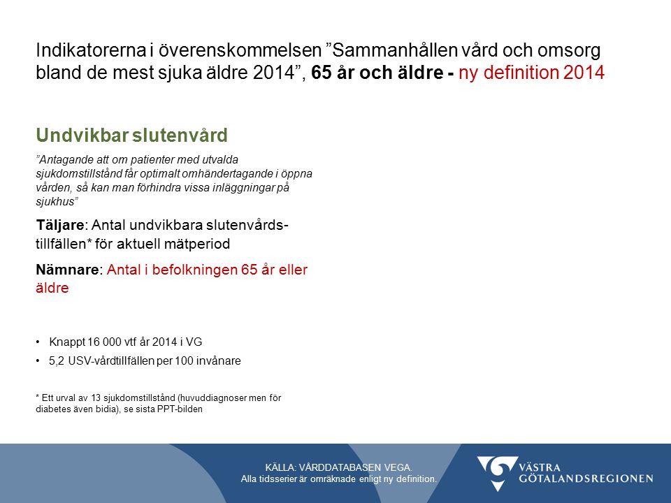 Indikatorerna i överenskommelsen Sammanhållen vård och omsorg bland de mest sjuka äldre 2014 , 65 år och äldre - ny definition 2014