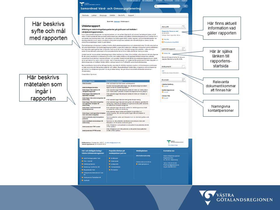 Här beskrivs syfte och mål med rapporten
