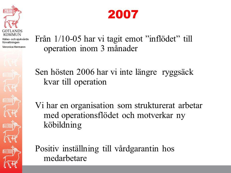 2007 Från 1/10-05 har vi tagit emot inflödet till operation inom 3 månader. Sen hösten 2006 har vi inte längre ryggsäck kvar till operation.