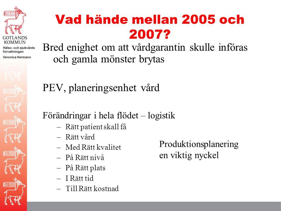 Vad hände mellan 2005 och 2007 Bred enighet om att vårdgarantin skulle införas och gamla mönster brytas.