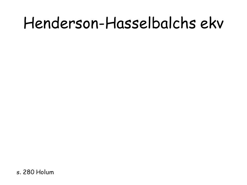 Henderson-Hasselbalchs ekv