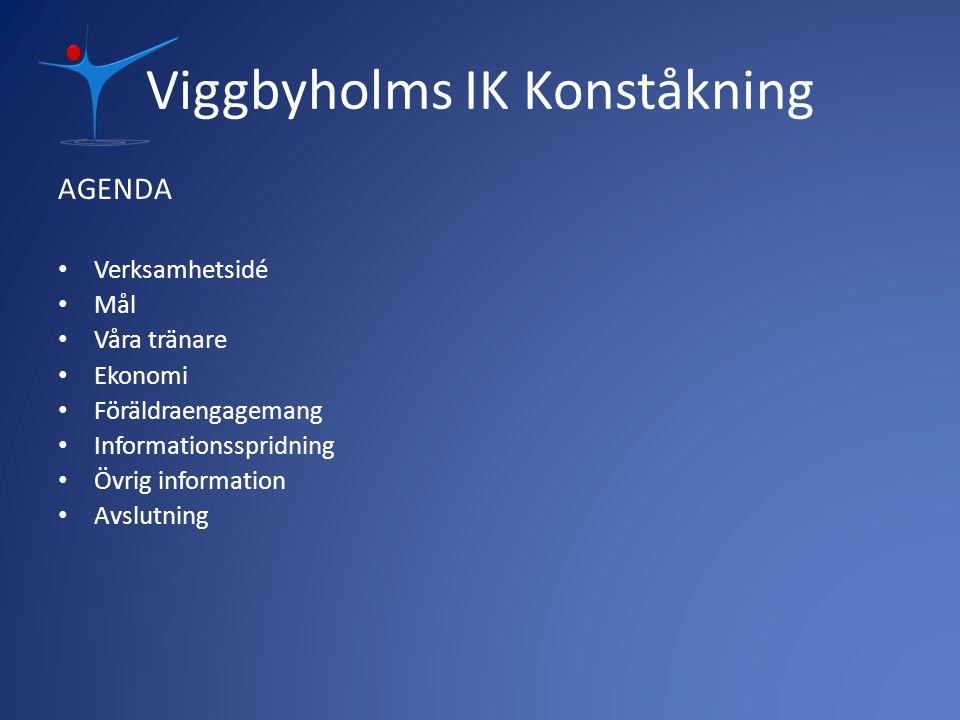Viggbyholms IK Konståkning