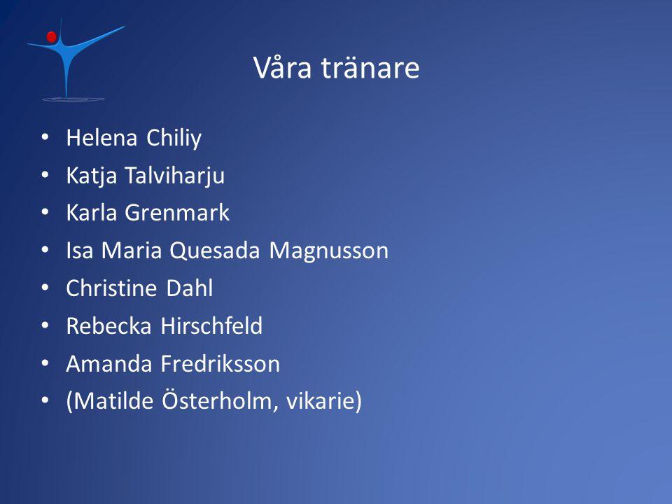 Våra tränare Helena Chiliy Katja Talviharju Karla Grenmark