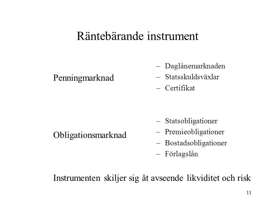Räntebärande instrument