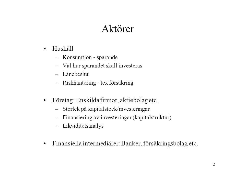 Aktörer Hushåll Företag: Enskilda firmor, aktiebolag etc.
