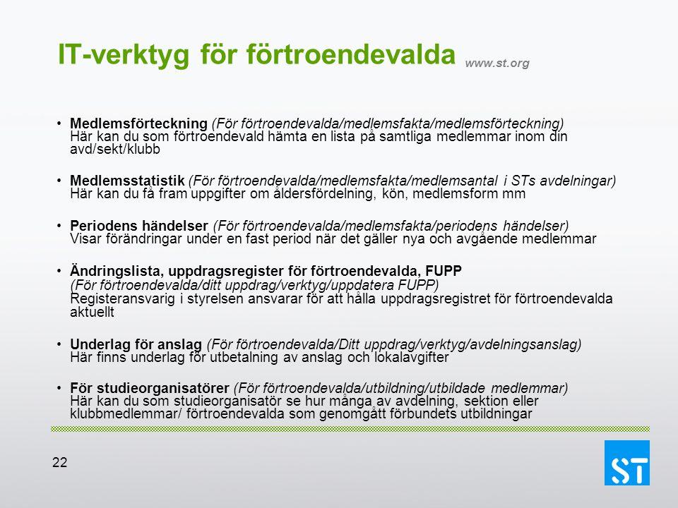 IT-verktyg för förtroendevalda www.st.org