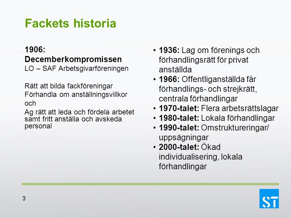 Fackets historia 1906: Decemberkompromissen. LO – SAF Arbetsgivarföreningen. Rätt att bilda fackföreningar.