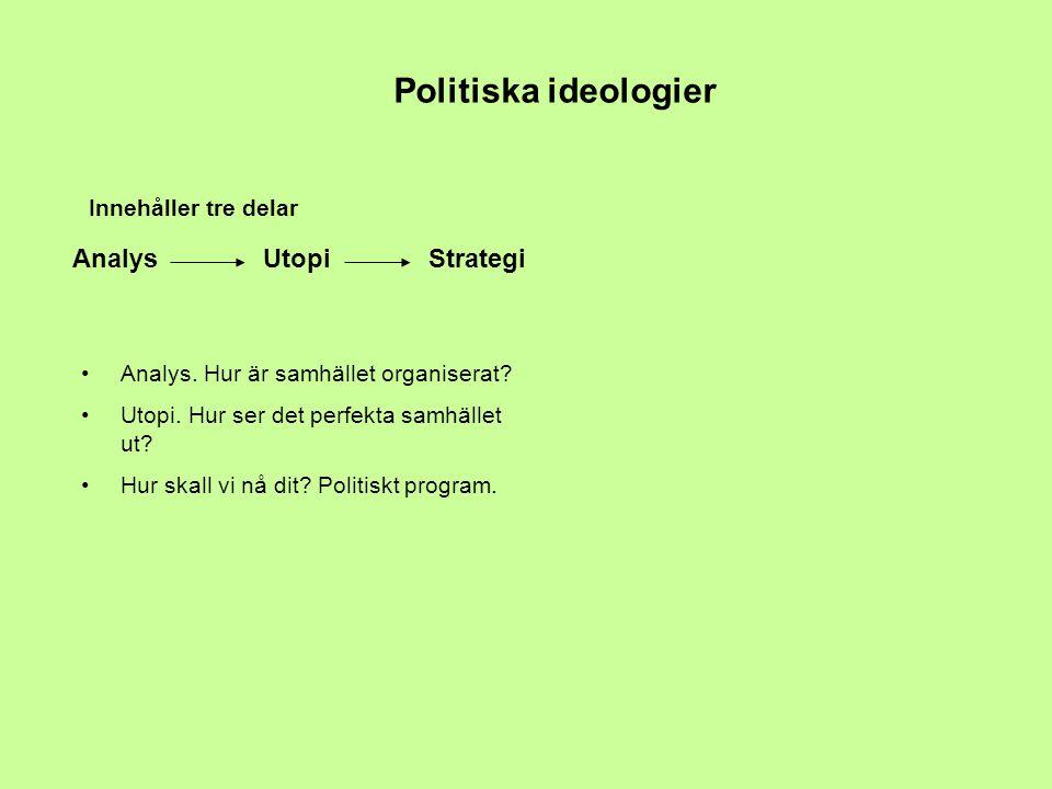 Politiska ideologier Analys Utopi Strategi Innehåller tre delar