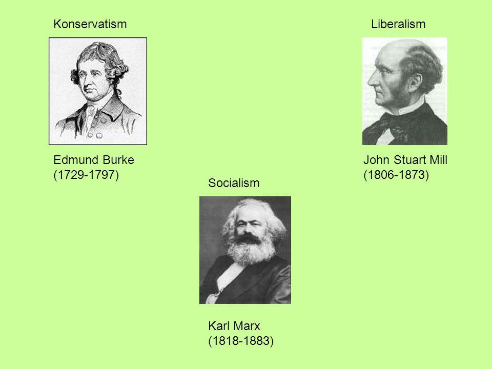 Konservatism Liberalism. Edmund Burke (1729-1797) John Stuart Mill (1806-1873) Socialism.