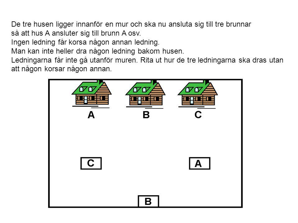 De tre husen ligger innanför en mur och ska nu ansluta sig till tre brunnar
