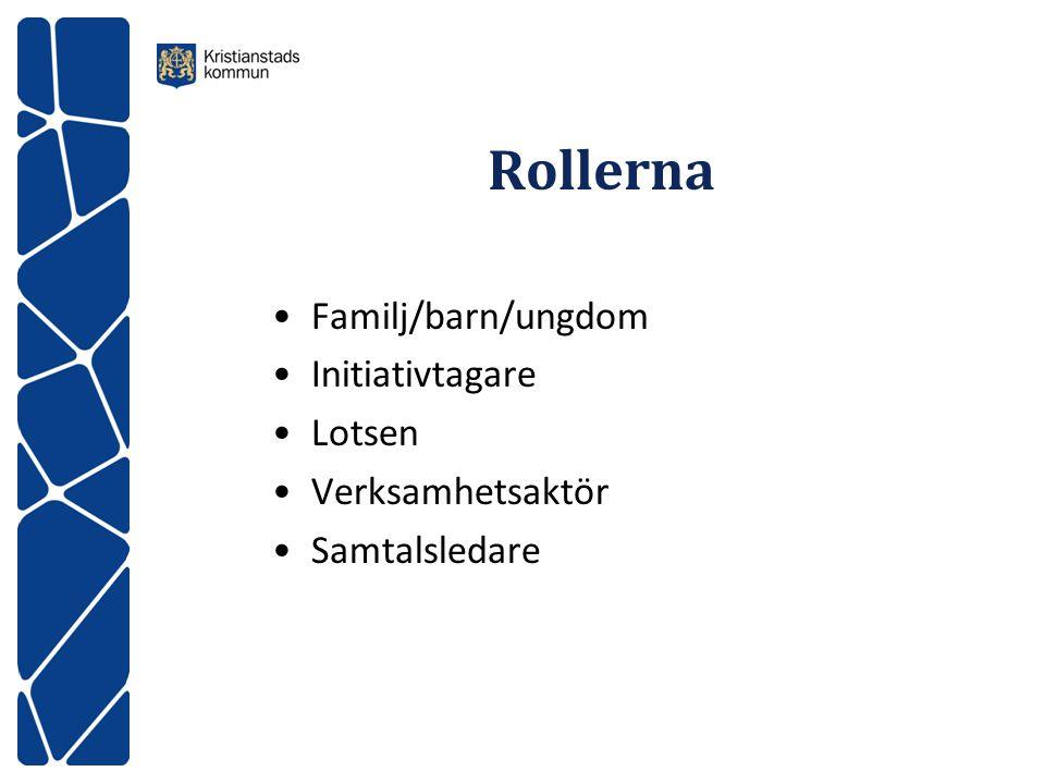 Rollerna Familj/barn/ungdom Initiativtagare Lotsen Verksamhetsaktör
