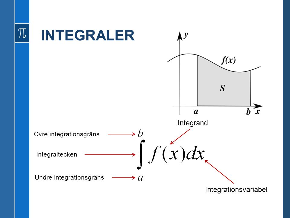 INTEGRALER Integrand Integrationsvariabel Övre integrationsgräns