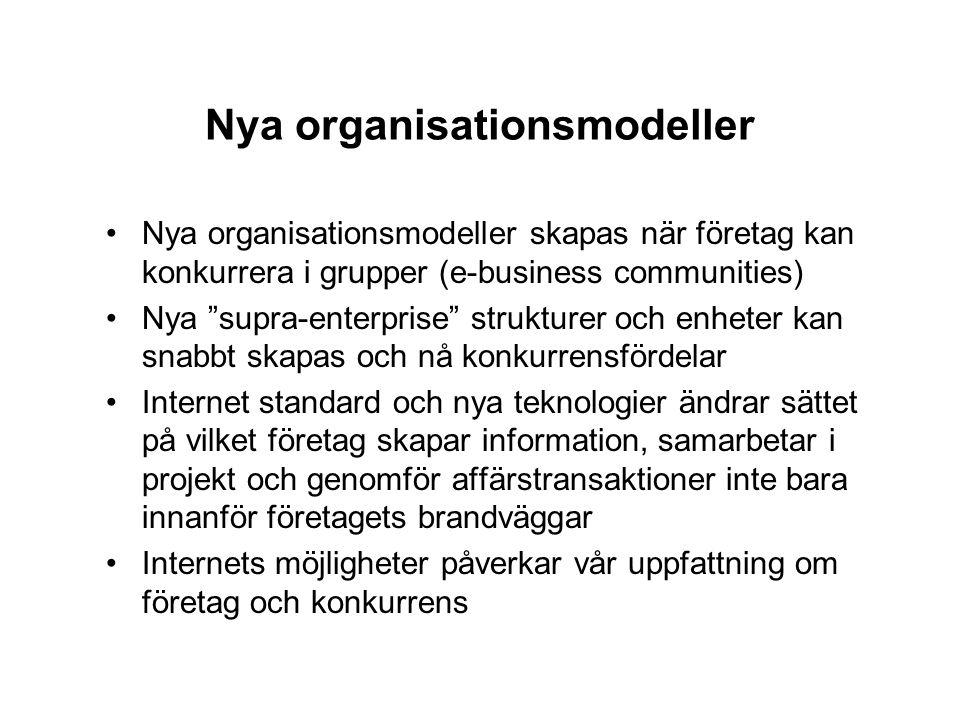 Nya organisationsmodeller