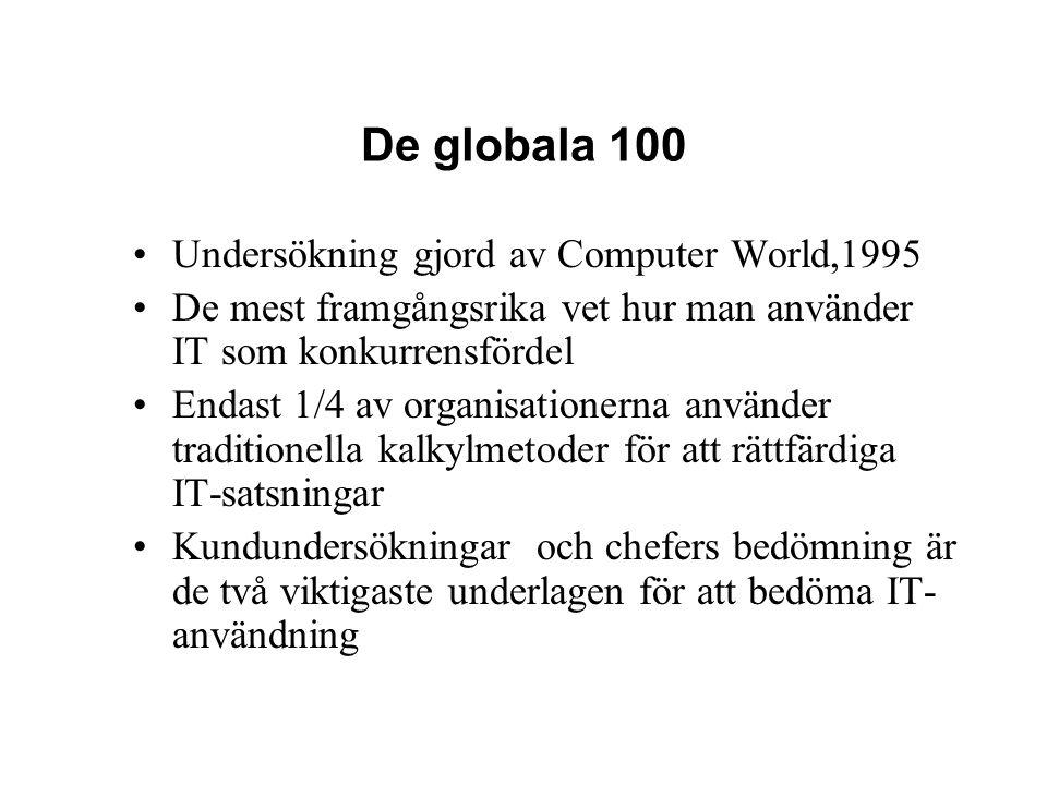 De globala 100 Undersökning gjord av Computer World,1995