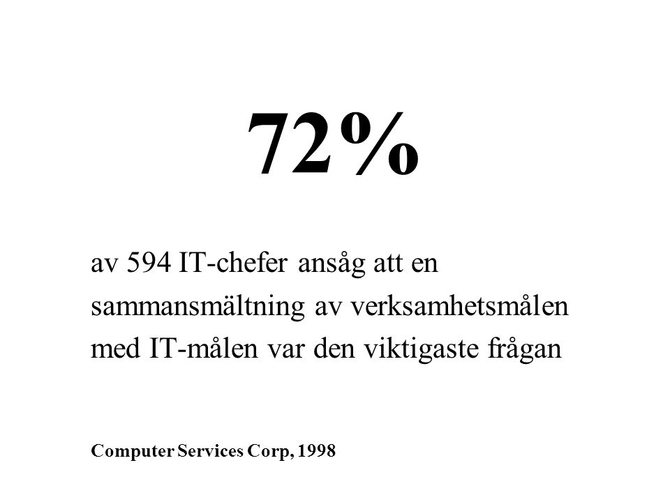 72% av 594 IT-chefer ansåg att en sammansmältning av verksamhetsmålen