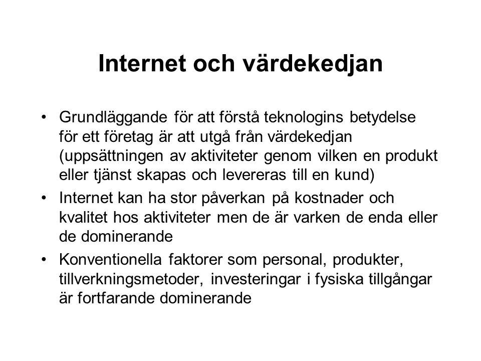 Internet och värdekedjan