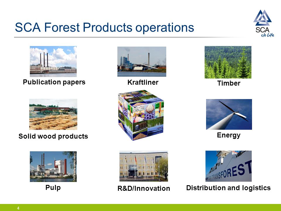 SCA Forest Products operations