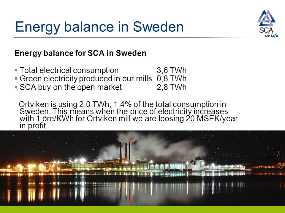 Energy balance in Sweden