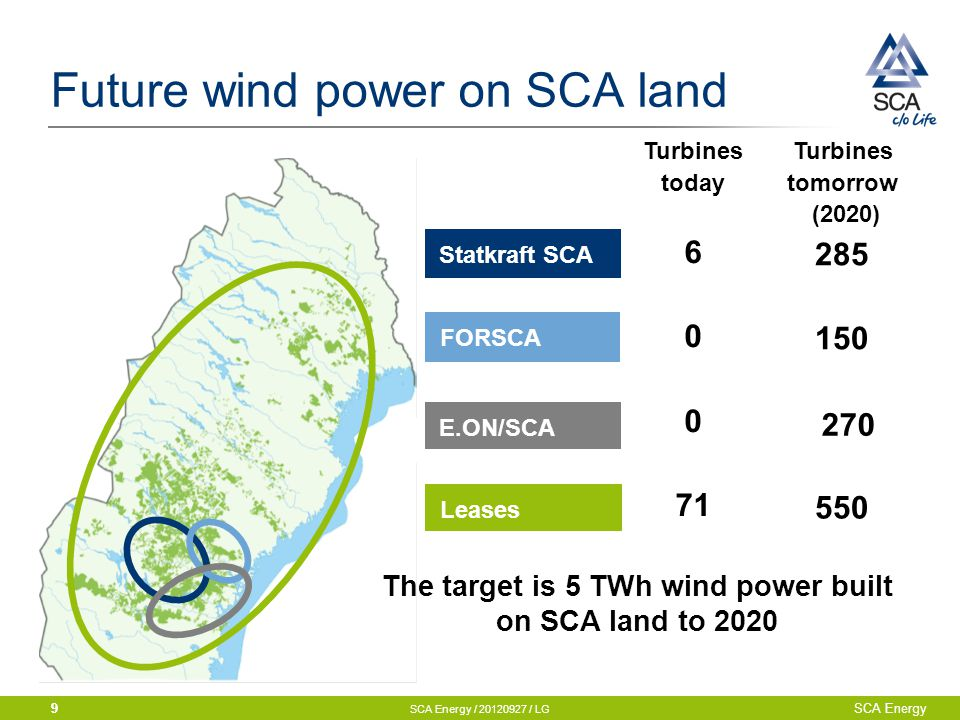 Future wind power on SCA land