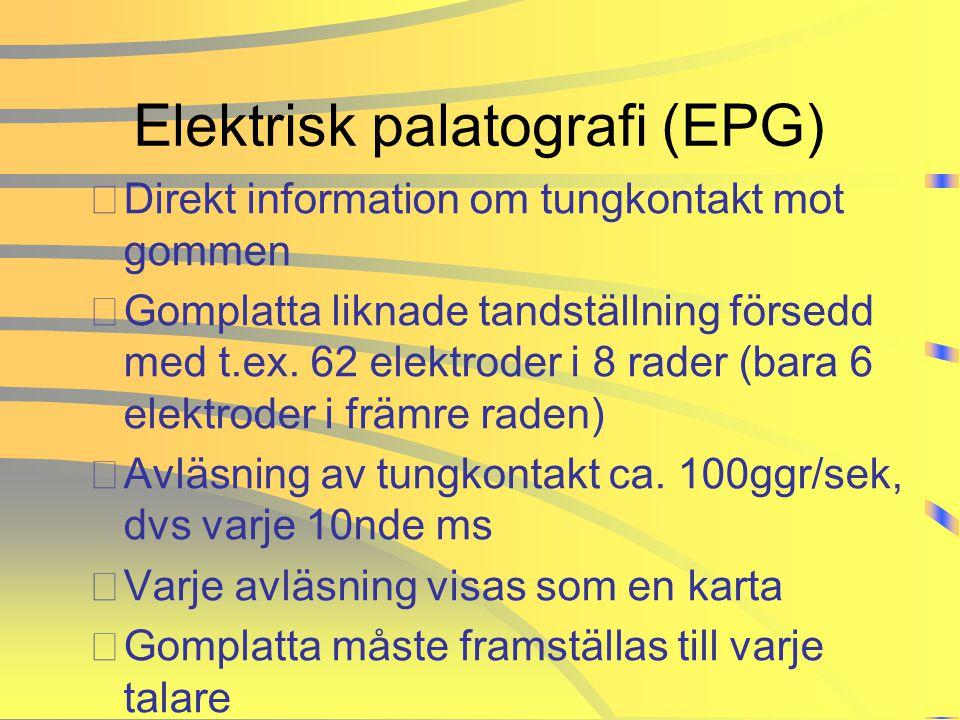 Elektrisk palatografi (EPG)