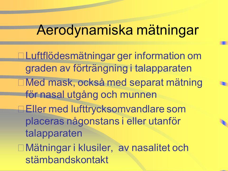Aerodynamiska mätningar