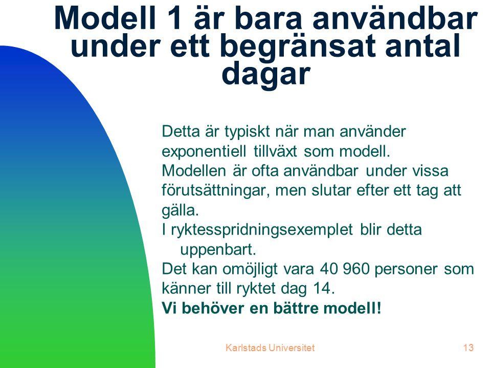 Modell 1 är bara användbar under ett begränsat antal dagar