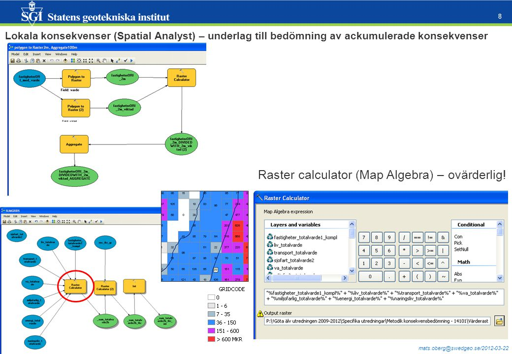 Raster calculator (Map Algebra) – ovärderlig!
